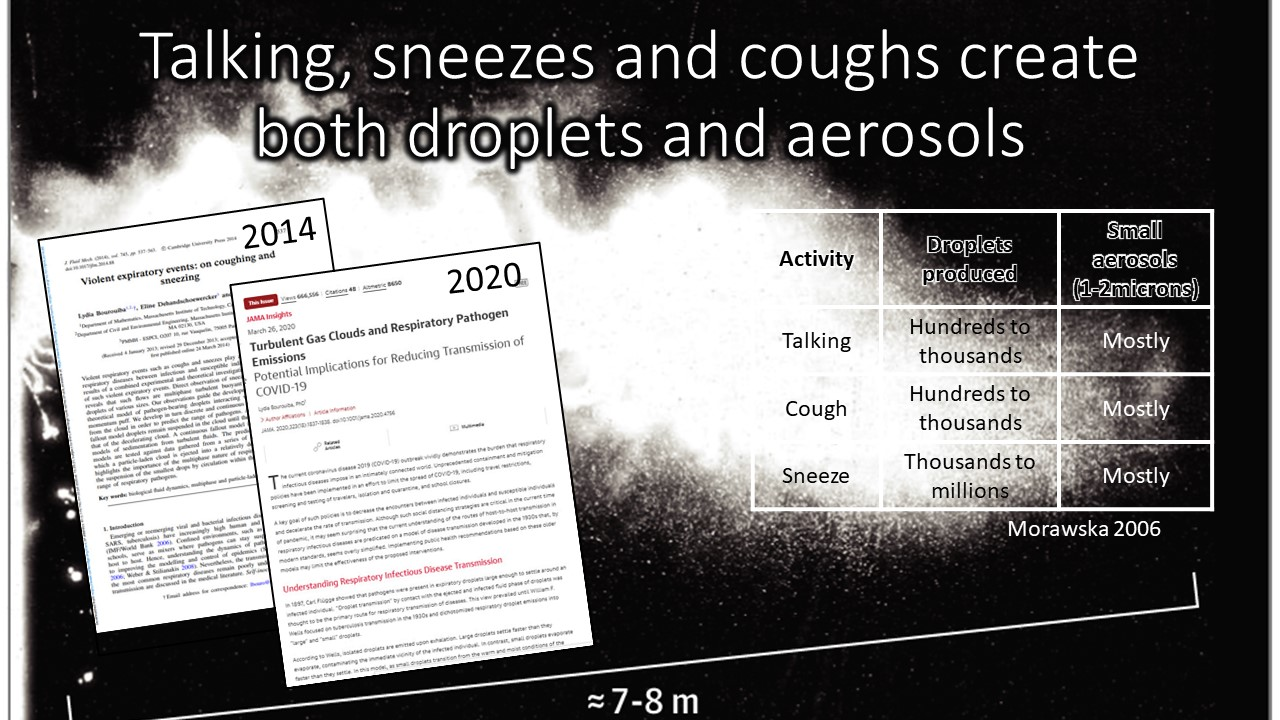 They've known all along that COVID19 is spread by aerosol, not merely droplets.
